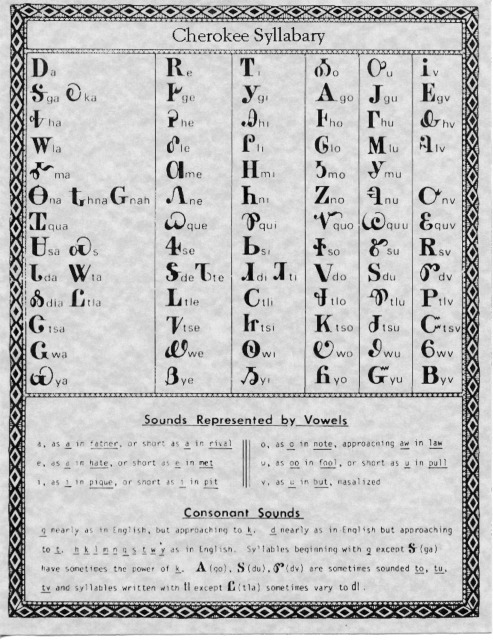 Cherokee syllabary, showing the script invented by Sequoyah. From the National Library of Medicine's Native Voices.